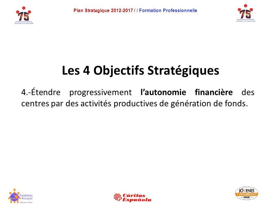 Plan Strat é gique 2012-2017 / / Formation Professionnelle Les 4 Objectifs Stratégiques 4.-Étendre progressivement lautonomie financière des centres par des activités productives de génération de fonds.