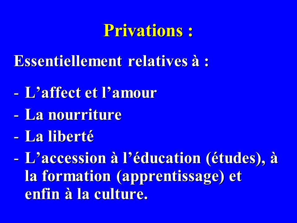 Privations : Essentiellement relatives à : -Laffect et lamour -La nourriture -La liberté -Laccession à léducation (études), à la formation (apprentiss