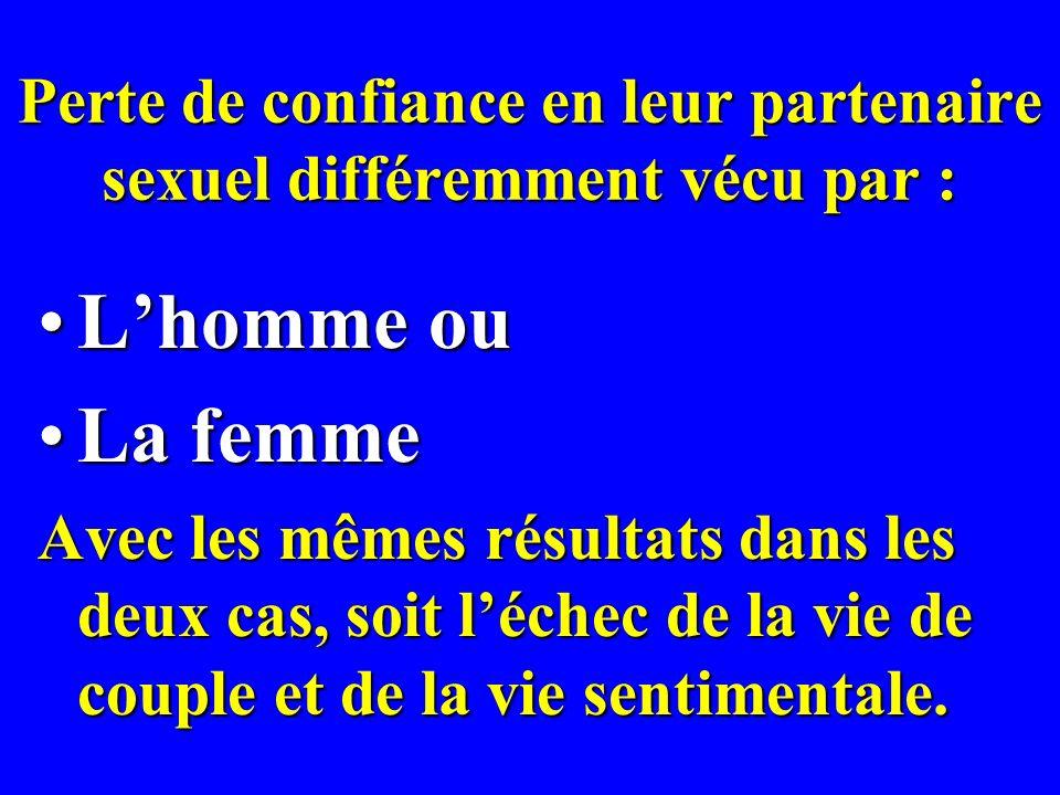 Perte de confiance en leur partenaire sexuel différemment vécu par : Lhomme ouLhomme ou La femmeLa femme Avec les mêmes résultats dans les deux cas, s