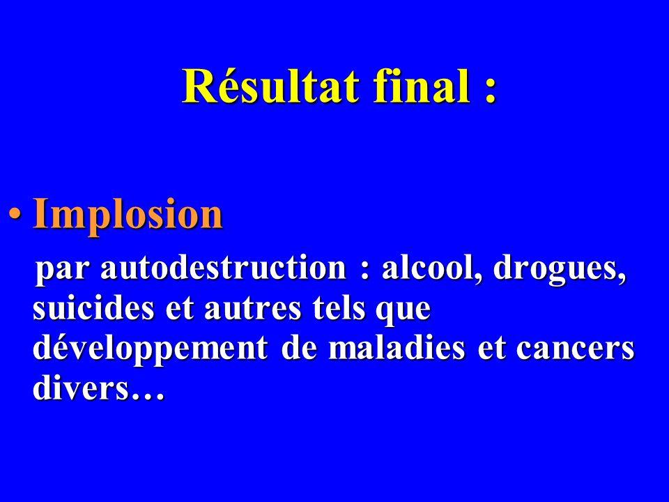Résultat final : ImplosionImplosion par autodestruction : alcool, drogues, suicides et autres tels que développement de maladies et cancers divers… pa