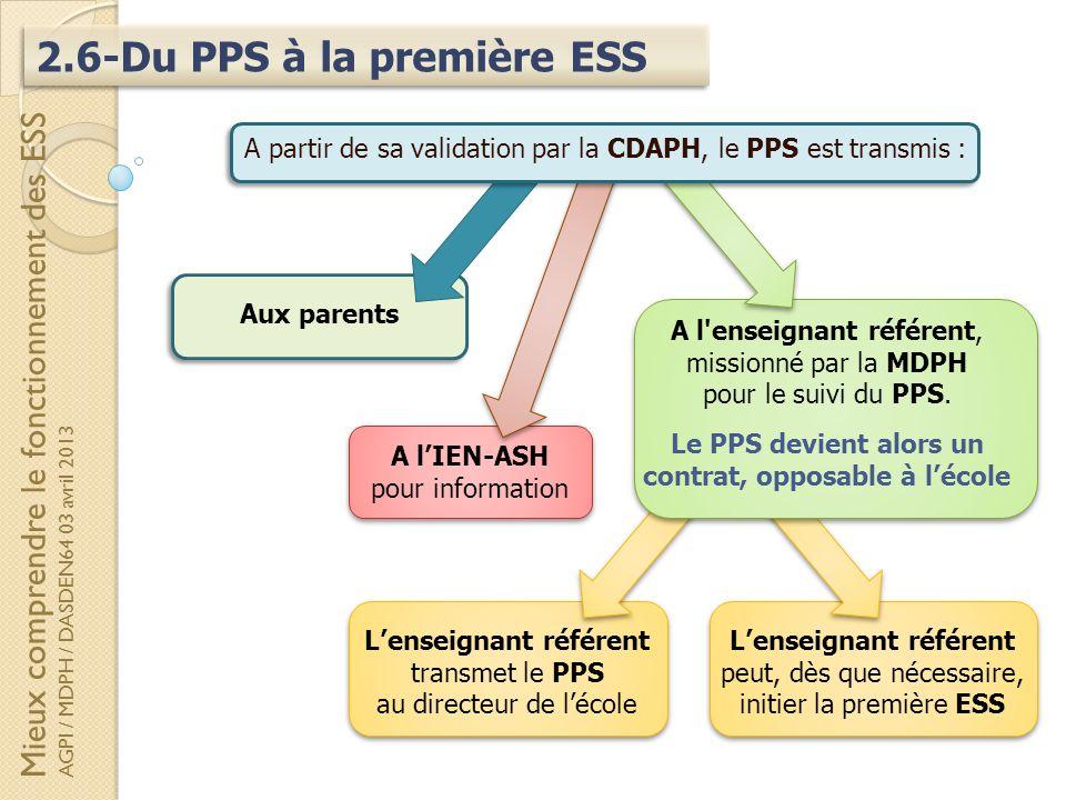 Lenseignant référent transmet le PPS au directeur de lécole Lenseignant référent peut, dès que nécessaire, initier la première ESS 2.6-Du PPS à la pre