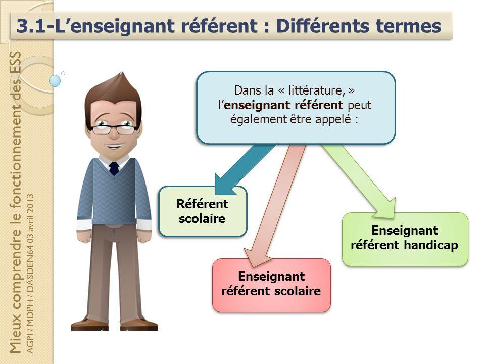 3.1-Lenseignant référent : Différents termes Mieux comprendre le fonctionnement des ESS AGPI / MDPH / DASDEN64 03 avril 2013 Enseignant référent scola