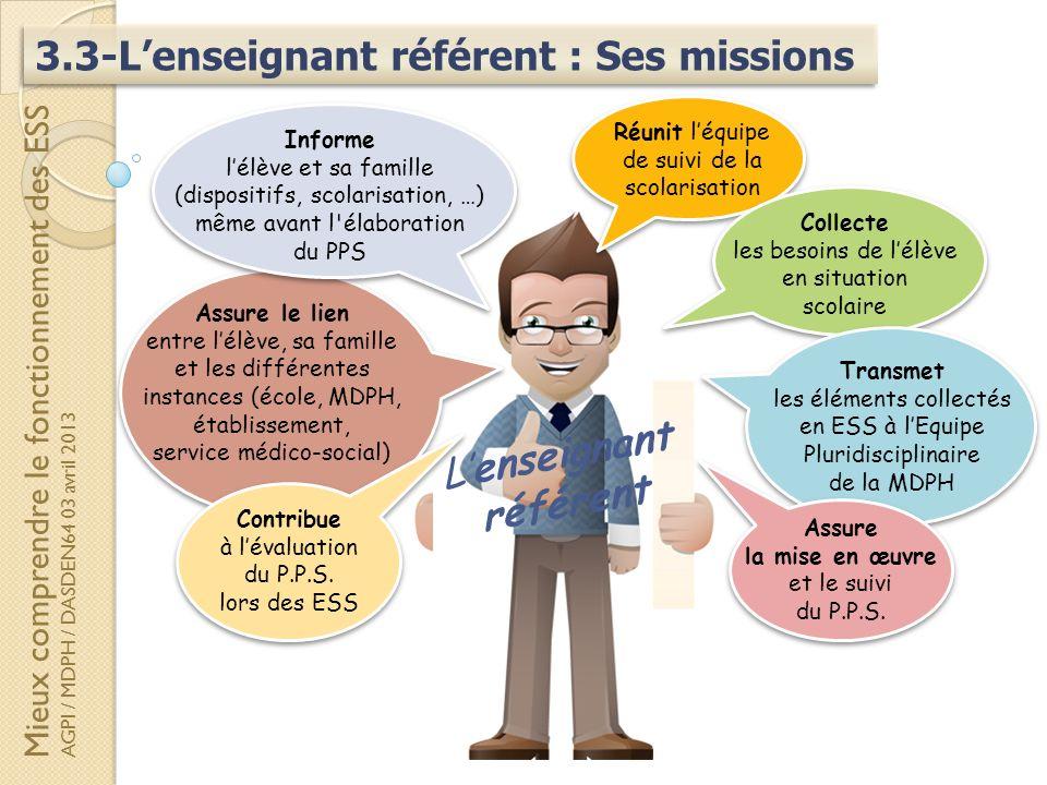 Réunit léquipe de suivi de la scolarisation 3.3-Lenseignant référent : Ses missions Mieux comprendre le fonctionnement des ESS AGPI / MDPH / DASDEN64
