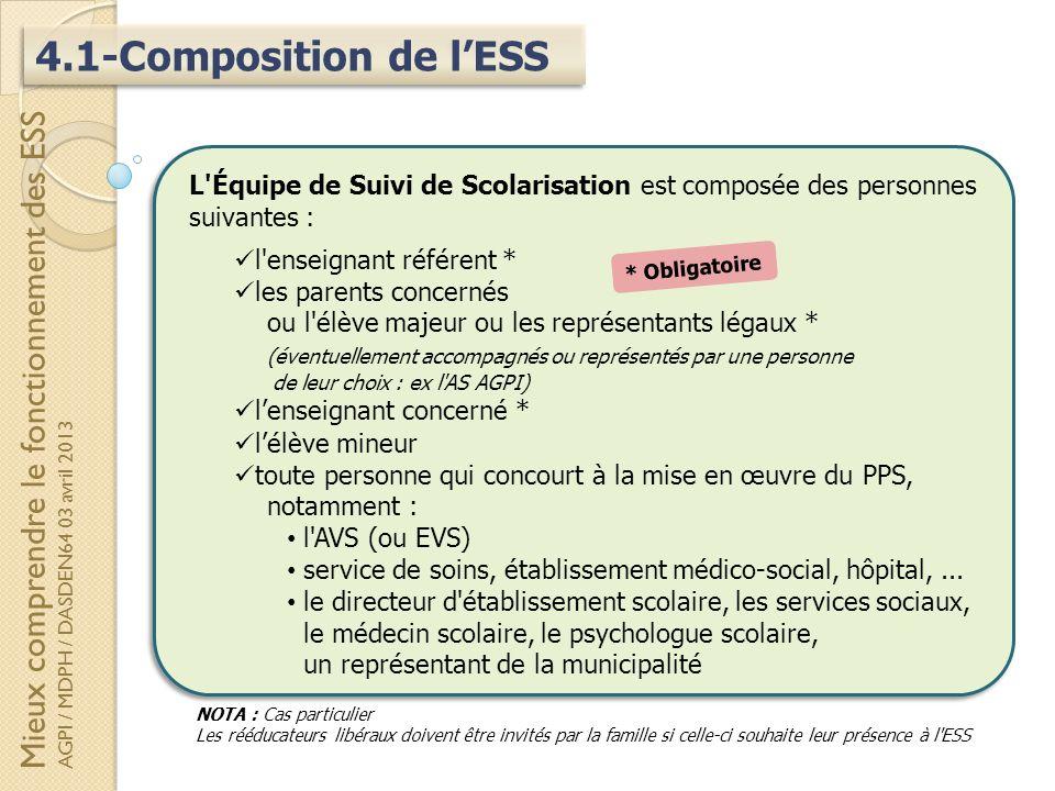 4.1-Composition de lESS L'Équipe de Suivi de Scolarisation est composée des personnes suivantes : Mieux comprendre le fonctionnement des ESS AGPI / MD
