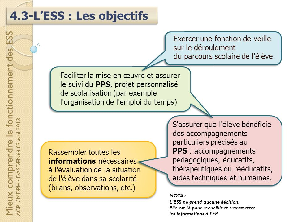 4.3-LESS : Les objectifs S'assurer que l'élève bénéficie des accompagnements particuliers précisés au PPS : accompagnements pédagogiques, éducatifs, t