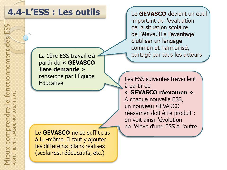 4.4-LESS : Les outils Les ESS suivantes travaillent à partir du « GEVASCO réexamen ». A chaque nouvelle ESS, un nouveau GEVASCO réexamen doit être pro