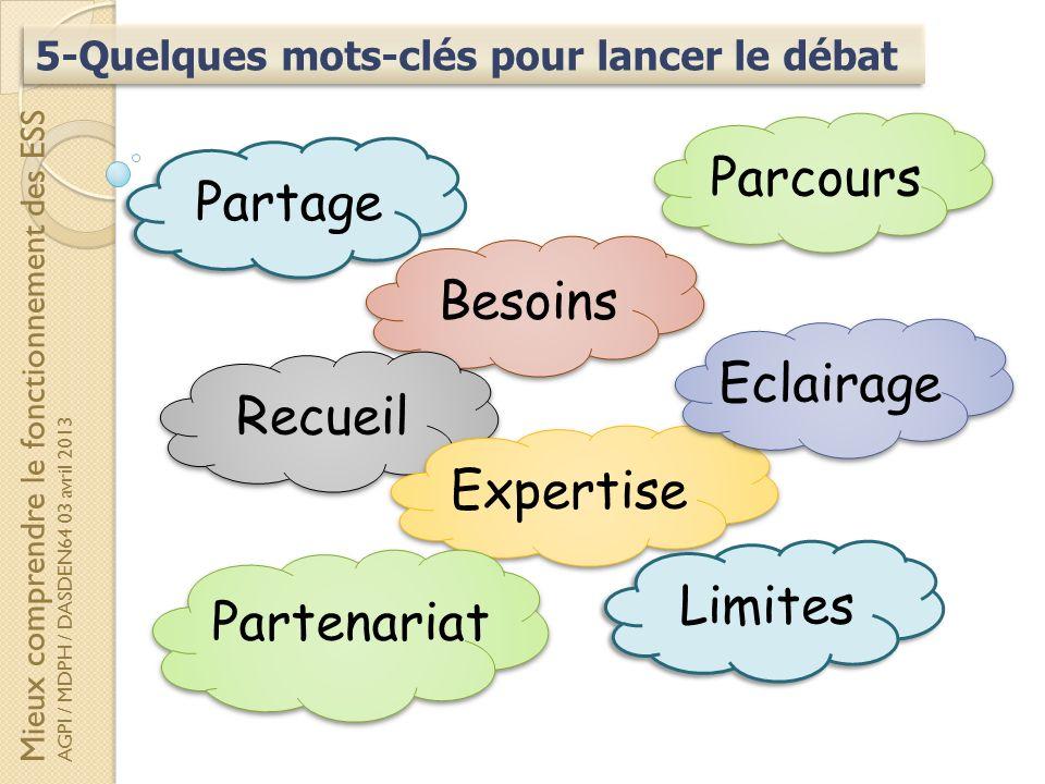 5-Quelques mots-clés pour lancer le débat Partage Mieux comprendre le fonctionnement des ESS AGPI / MDPH / DASDEN64 03 avril 2013 Besoins Parcours Rec