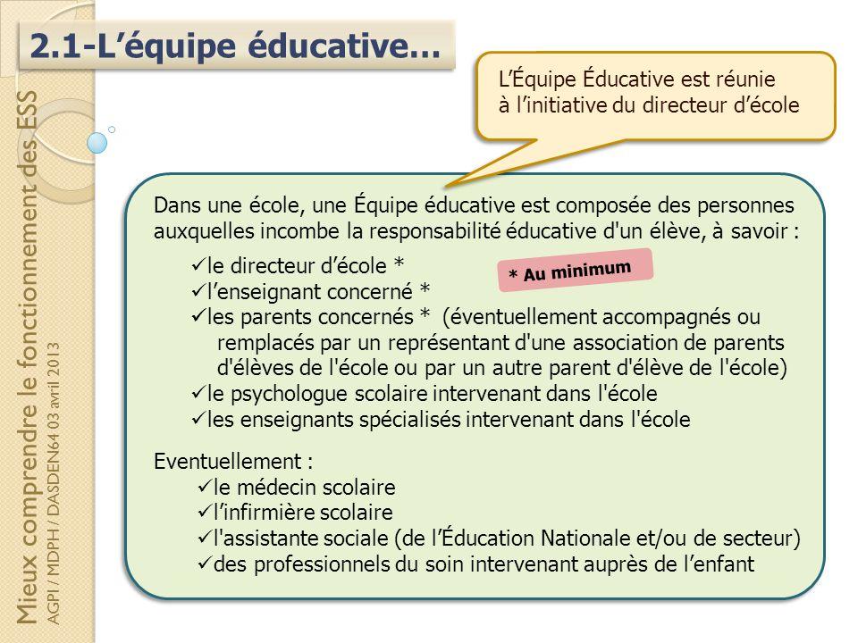 2.1-Léquipe éducative… Dans une école, une Équipe éducative est composée des personnes auxquelles incombe la responsabilité éducative d'un élève, à sa