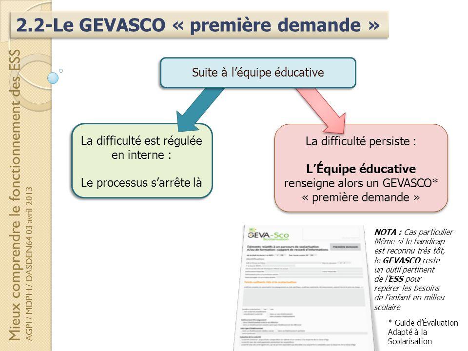 2.2-Le GEVASCO « première demande » La difficulté est régulée en interne : Le processus sarrête là Mieux comprendre le fonctionnement des ESS AGPI / M