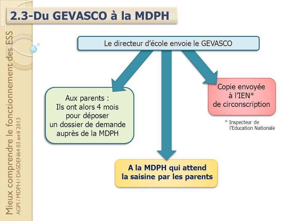 2.3-Du GEVASCO à la MDPH Mieux comprendre le fonctionnement des ESS AGPI / MDPH / DASDEN64 03 avril 2013 Copie envoyée à lIEN* de circonscription * In