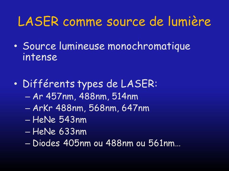 LASER comme source de lumière Source lumineuse monochromatique intense Différents types de LASER: – Ar 457nm, 488nm, 514nm – ArKr 488nm, 568nm, 647nm