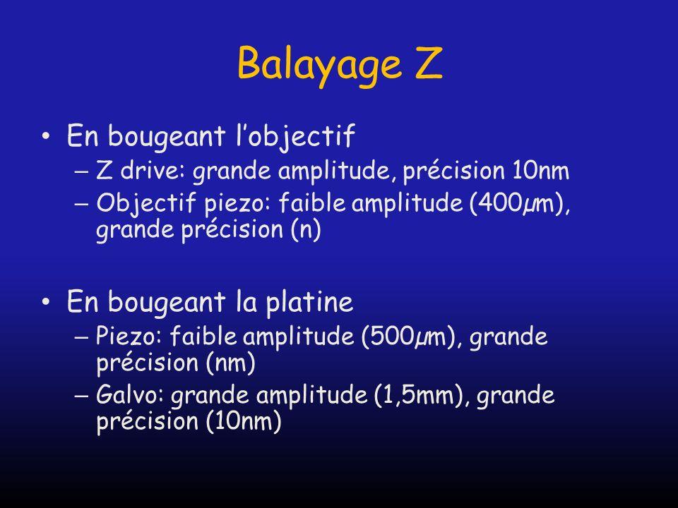 Balayage Z En bougeant lobjectif – Z drive: grande amplitude, précision 10nm – Objectif piezo: faible amplitude (400µm), grande précision (n) En bouge
