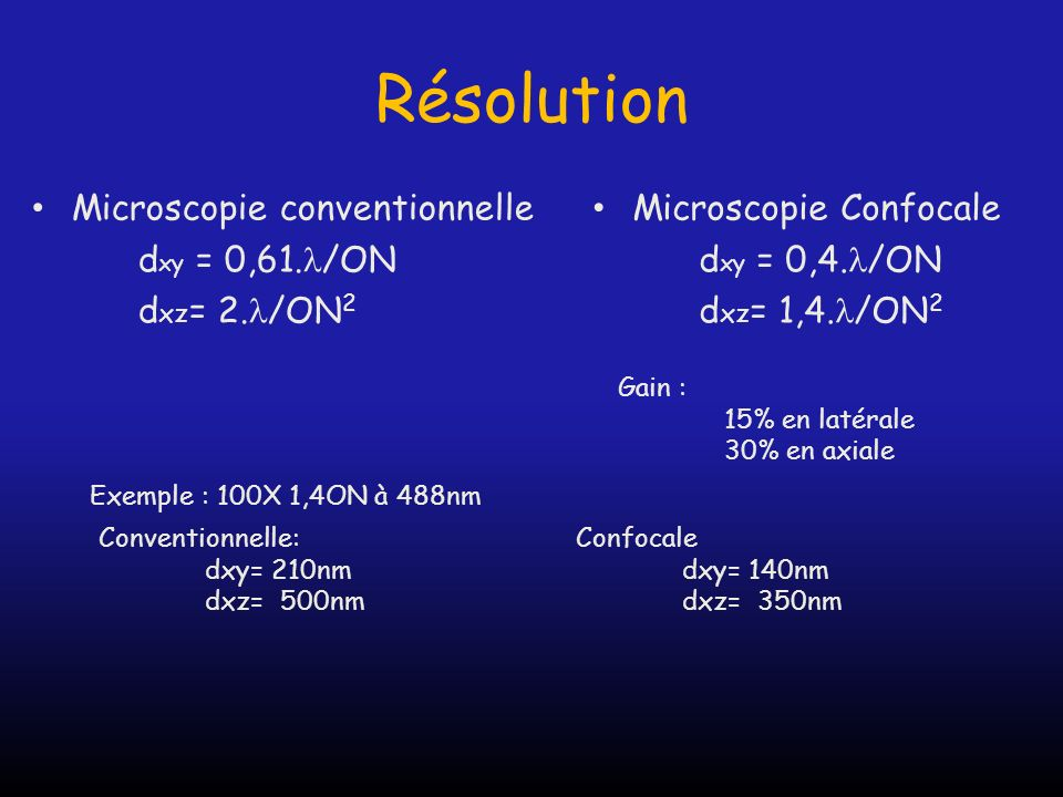 Balayage Z En bougeant lobjectif – Z drive: grande amplitude, précision 10nm – Objectif piezo: faible amplitude (400µm), grande précision (n) En bougeant la platine – Piezo: faible amplitude (500µm), grande précision (nm) – Galvo: grande amplitude (1,5mm), grande précision (10nm)