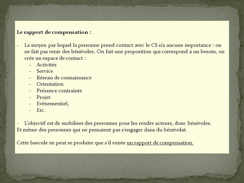 Le rapport de compensation : -Le moyen par lequel la personne prend contact avec le CS na aucune importance : on ne fait pas venir des bénévoles. On f