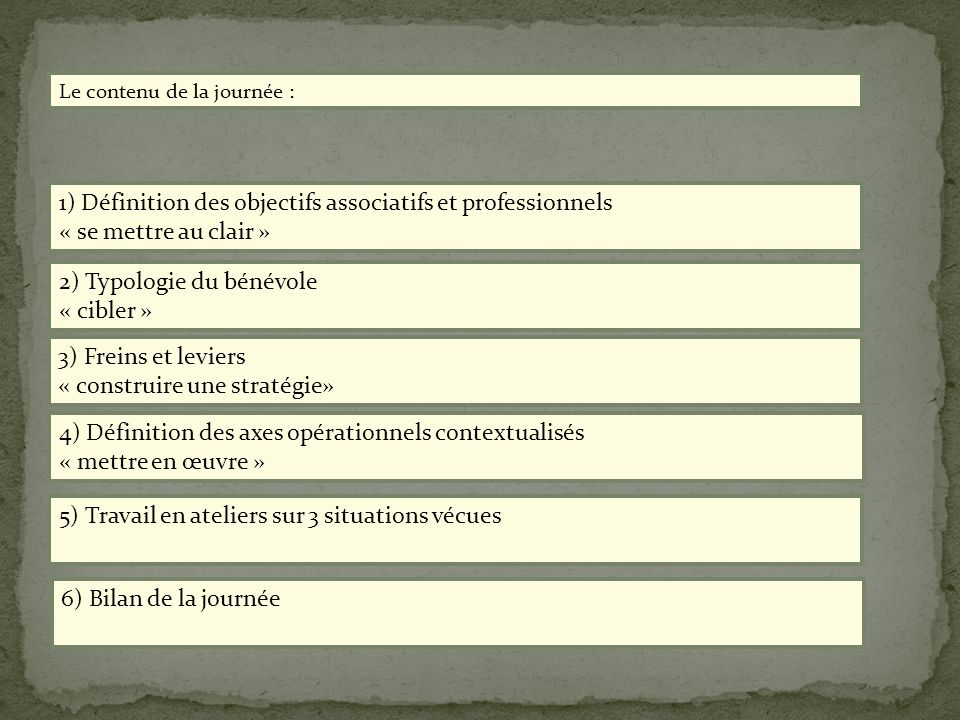 1) Définition des objectifs associatifs et professionnels « se mettre au clair » 4) Définition des axes opérationnels contextualisés « mettre en œuvre