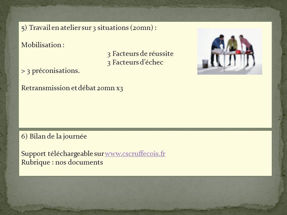 5) Travail en atelier sur 3 situations (20mn) : Mobilisation : 3 Facteurs de réussite 3 Facteurs déchec > 3 préconisations. Retransmission et débat 20