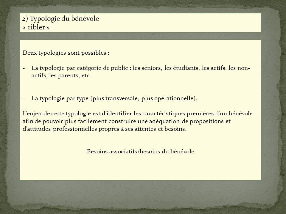 2) Typologie du bénévole « cibler » Deux typologies sont possibles : -La typologie par catégorie de public : les séniors, les étudiants, les actifs, l