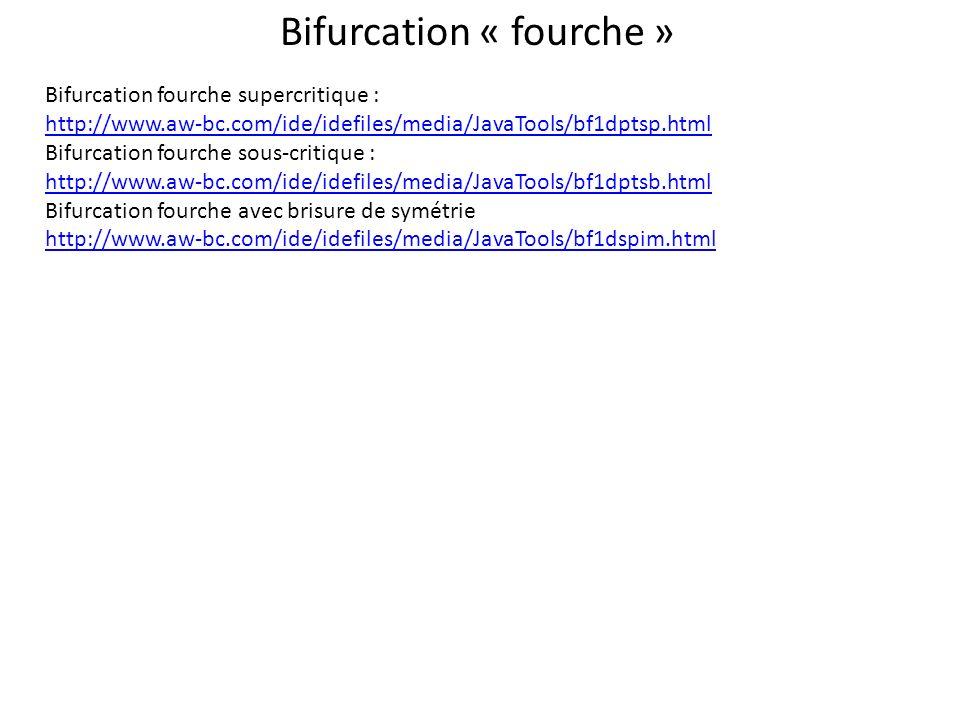 Bifurcation fourche supercritique : http://www.aw-bc.com/ide/idefiles/media/JavaTools/bf1dptsp.html Bifurcation fourche sous-critique : http://www.aw-