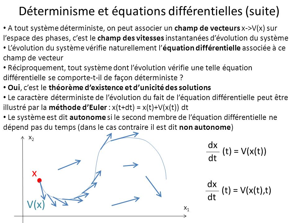 A tout système déterministe, on peut associer un champ de vecteurs x->V(x) sur lespace des phases, cest le champ des vitesses instantanées dévolution