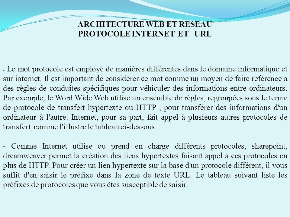 Programmes informatiques (WORD, EXCEL, POWERPOINT etc …) Communique via le logiciel Système dexploitation par exemple WINDOWS LINUX etc … Communique v