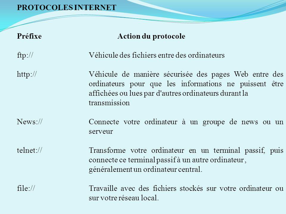 ARCHITECTURE WEB ET RESEAU PROTOCOLE INTERNET ET URL - Le mot protocole est employé de manières différentes dans le domaine informatique et sur intern