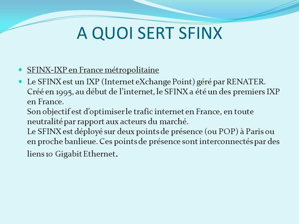 CARTE RESEAU ILE DE FRANCE