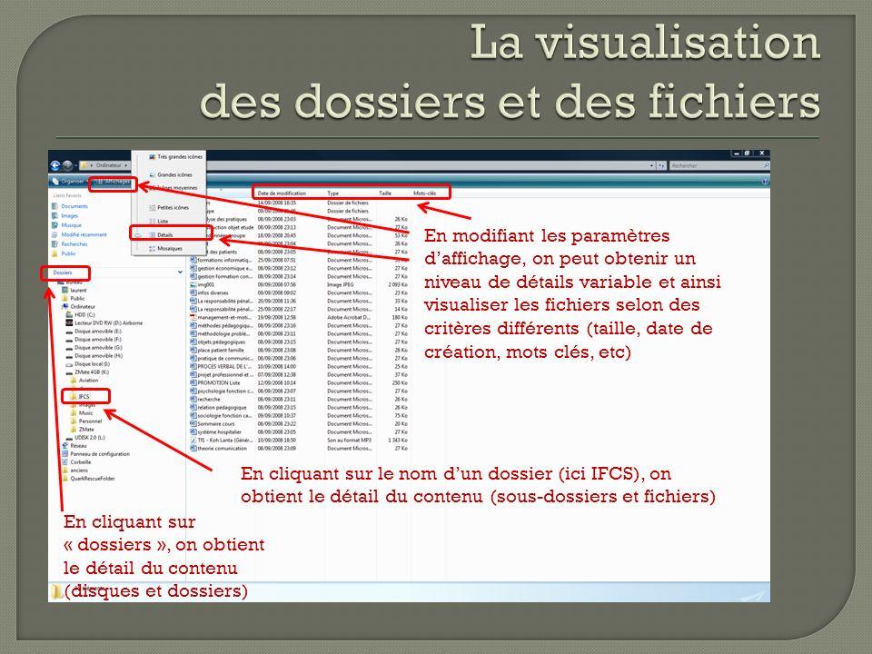 En cliquant sur « dossiers », on obtient le détail du contenu (disques et dossiers) En cliquant sur le nom dun dossier (ici IFCS), on obtient le détail du contenu (sous-dossiers et fichiers) En modifiant les paramètres daffichage, on peut obtenir un niveau de détails variable et ainsi visualiser les fichiers selon des critères différents (taille, date de création, mots clés, etc)