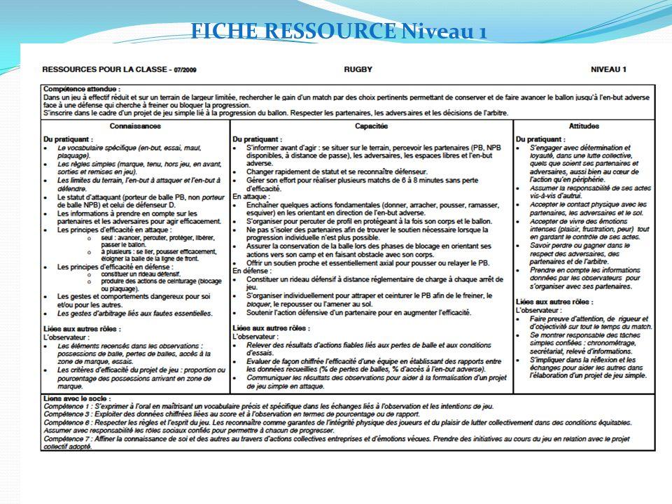 FICHE RESSOURCE Niveau 1