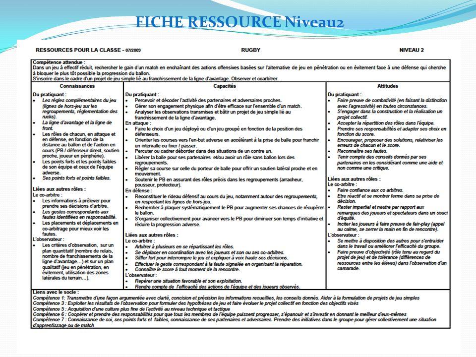 FICHE RESSOURCE Niveau2