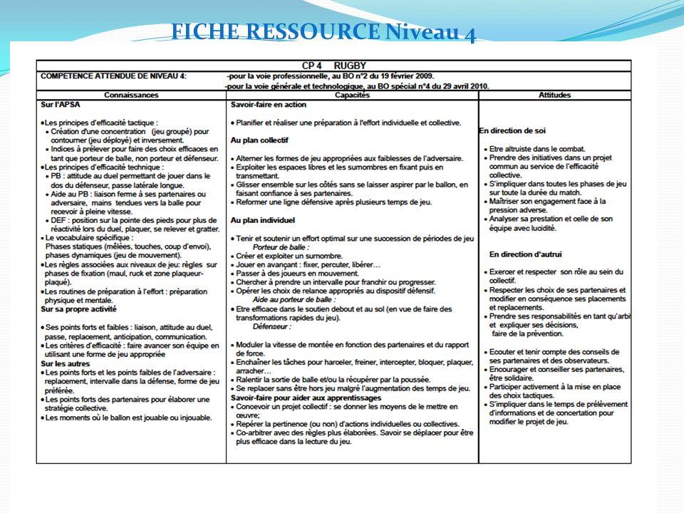 FICHE RESSOURCE Niveau 4