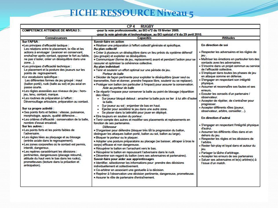 FICHE RESSOURCE Niveau 5
