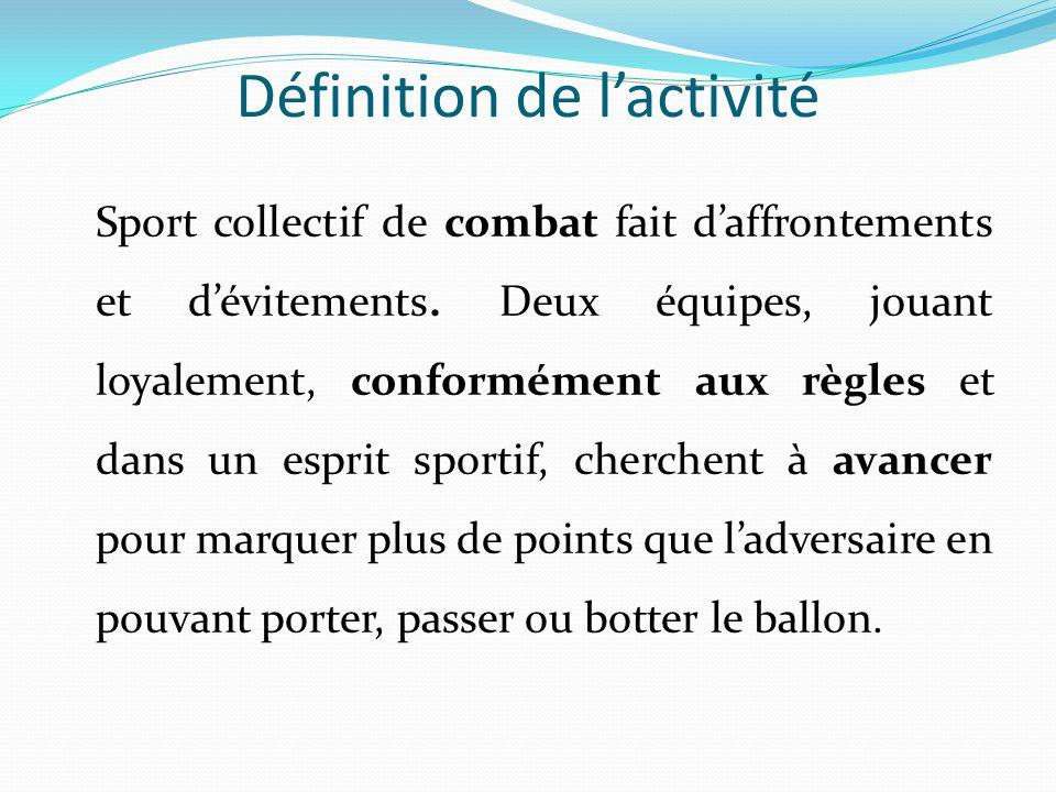 Définition de lactivité Sport collectif de combat fait daffrontements et dévitements. Deux équipes, jouant loyalement, conformément aux règles et dans