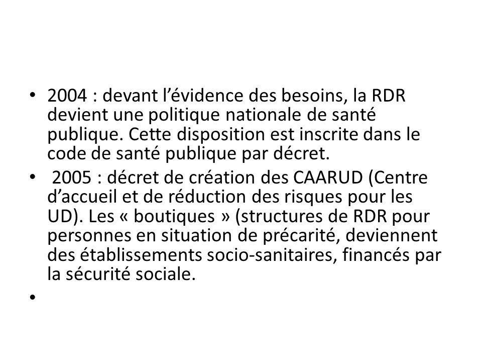 2004 : devant lévidence des besoins, la RDR devient une politique nationale de santé publique.