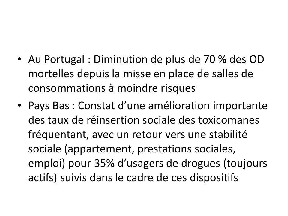 Au Portugal : Diminution de plus de 70 % des OD mortelles depuis la misse en place de salles de consommations à moindre risques Pays Bas : Constat dune amélioration importante des taux de réinsertion sociale des toxicomanes fréquentant, avec un retour vers une stabilité sociale (appartement, prestations sociales, emploi) pour 35% dusagers de drogues (toujours actifs) suivis dans le cadre de ces dispositifs