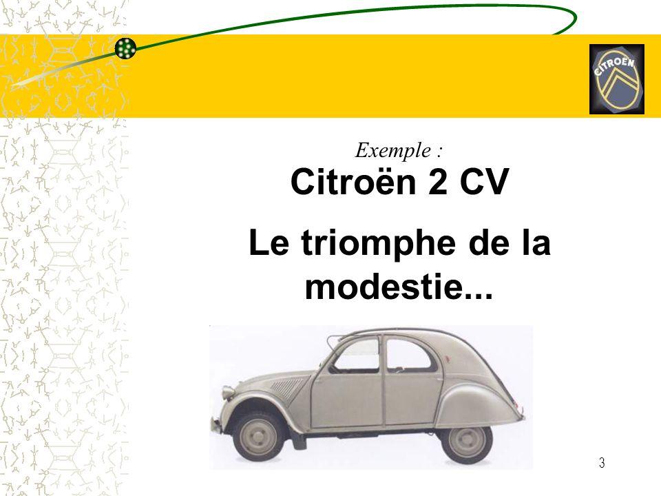 3 Exemple : Citroën 2 CV Le triomphe de la modestie...