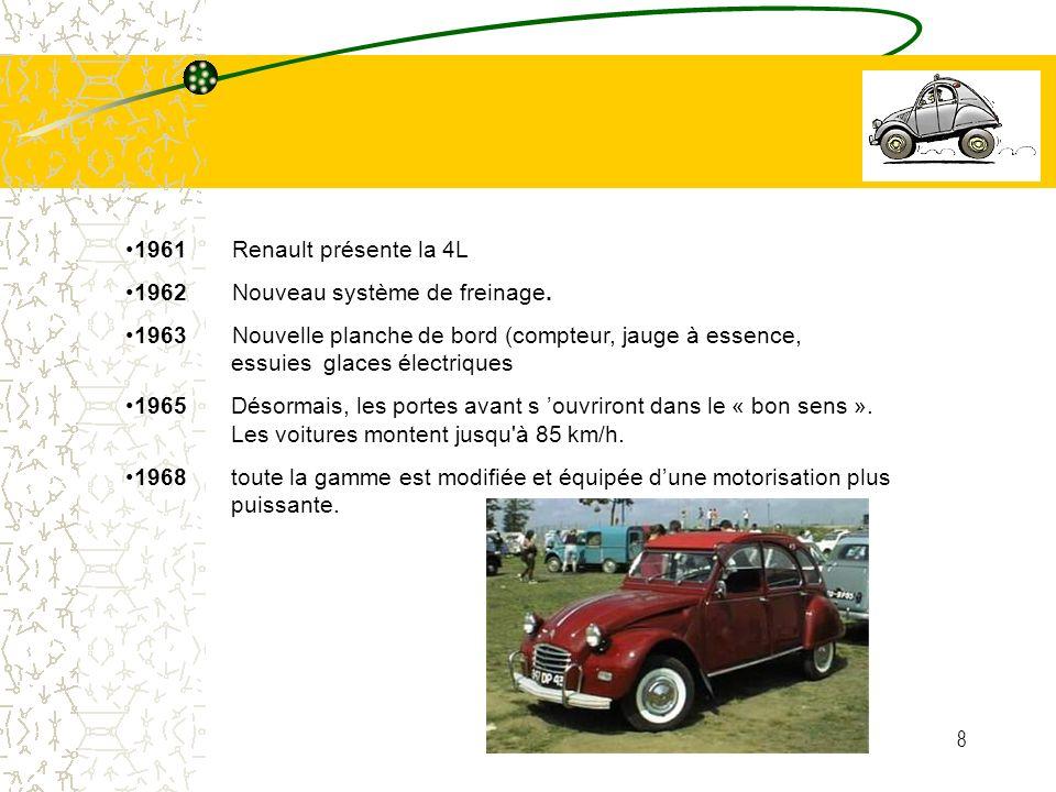 8 1961 Renault présente la 4L 1962 Nouveau système de freinage. 1963 Nouvelle planche de bord (compteur, jauge à essence, essuies glaces électriques 1