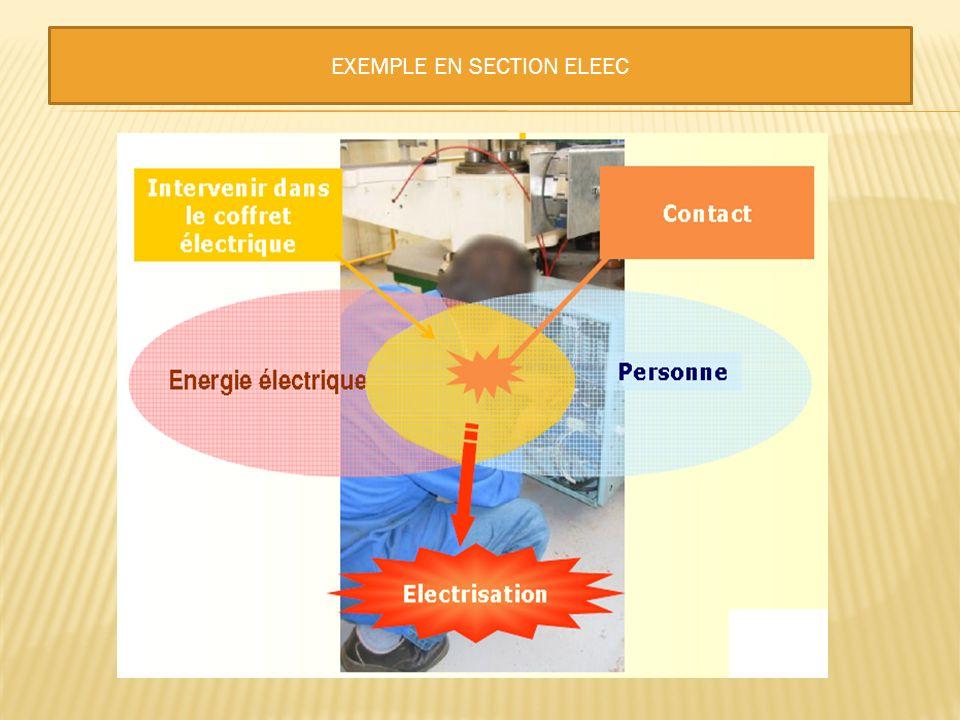 EXEMPLE EN SECTION ELEEC