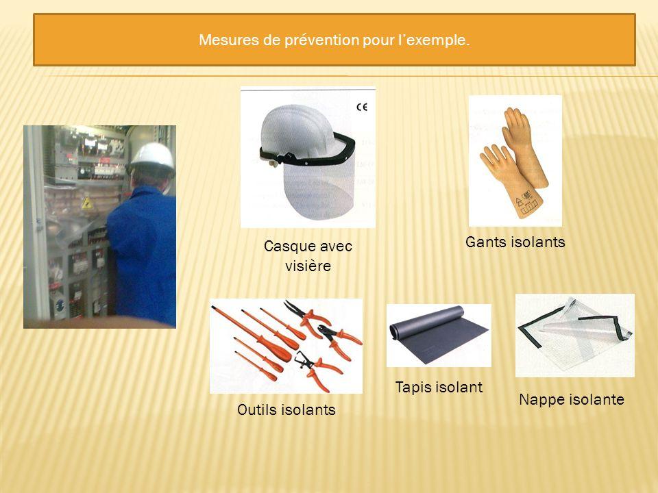 Mesures de prévention pour lexemple. Outils isolants Gants isolants Casque avec visière Tapis isolant Nappe isolante