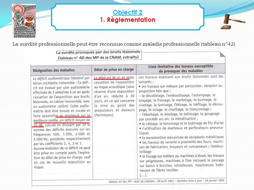 Objectif 2 1. Règlementation La surdité professionnelle peut être reconnue comme maladie professionnelle (tableau n°42)