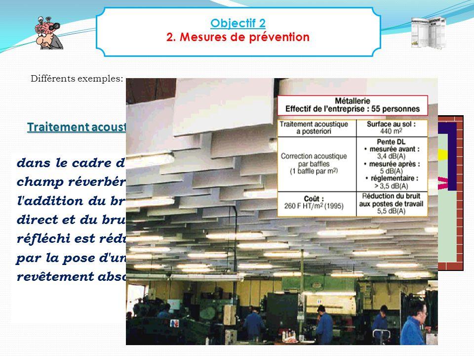 Objectif 2 2. Mesures de prévention Différents exemples: la protection collective Traitement acoustique dans le cadre d'un champ réverbéré : l'additio