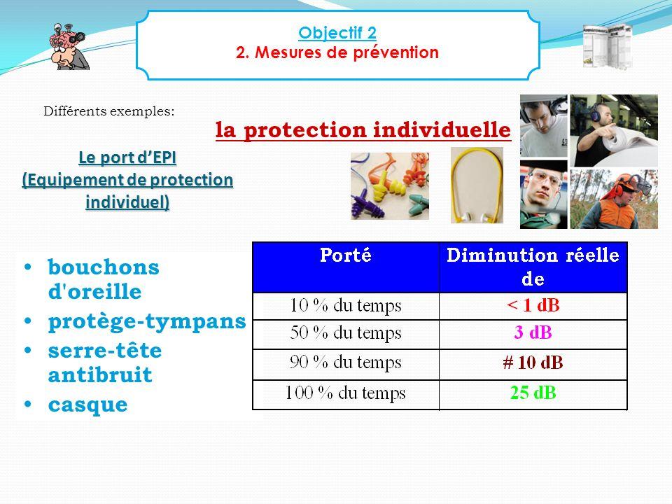 Objectif 2 2. Mesures de prévention Différents exemples: la protection individuelle Le port dEPI (Equipement de protection individuel) bouchons d'orei