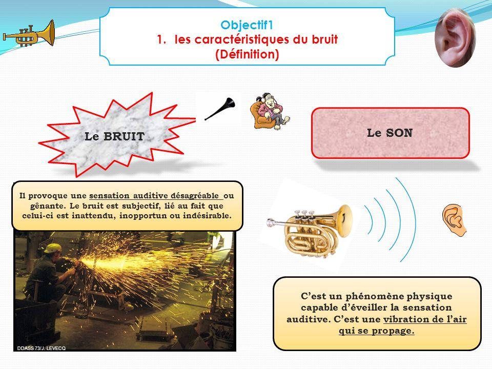 Objectif1 1.les caractéristiques du bruit (Définition) Le BRUIT Le SON DDASS 73/J. LEVECQ Il provoque une sensation auditive désagréable ou gênante. L
