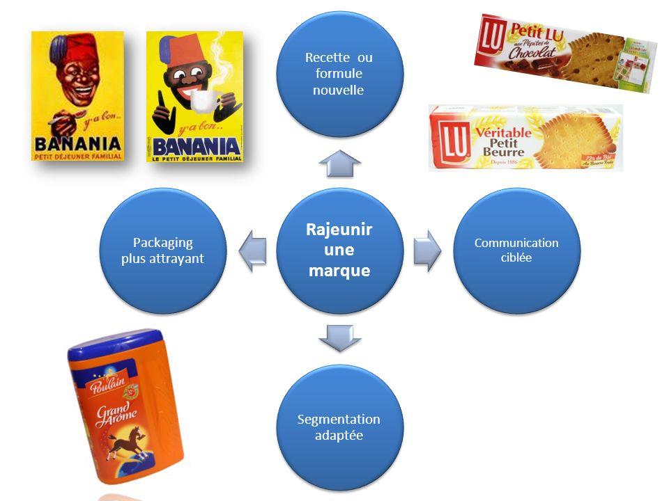 Rajeunir une marque Recette ou formule nouvelle Communication ciblée Segmentation adaptée Packaging plus attrayant