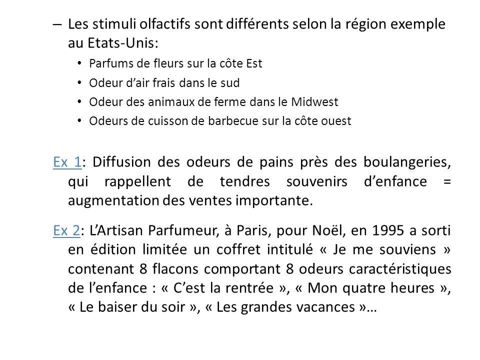 – Les stimuli olfactifs sont différents selon la région exemple au Etats-Unis: Parfums de fleurs sur la côte Est Odeur dair frais dans le sud Odeur de