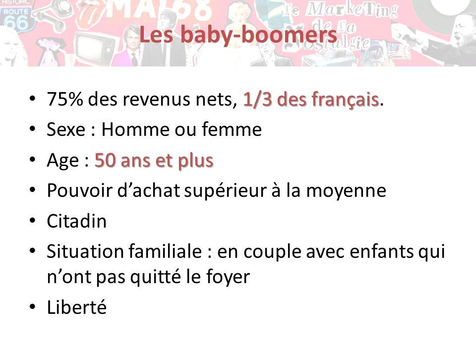 Les baby-boomers 1/3 des français 75% des revenus nets, 1/3 des français. Sexe : Homme ou femme 50 ans et plus Age : 50 ans et plus Pouvoir dachat sup