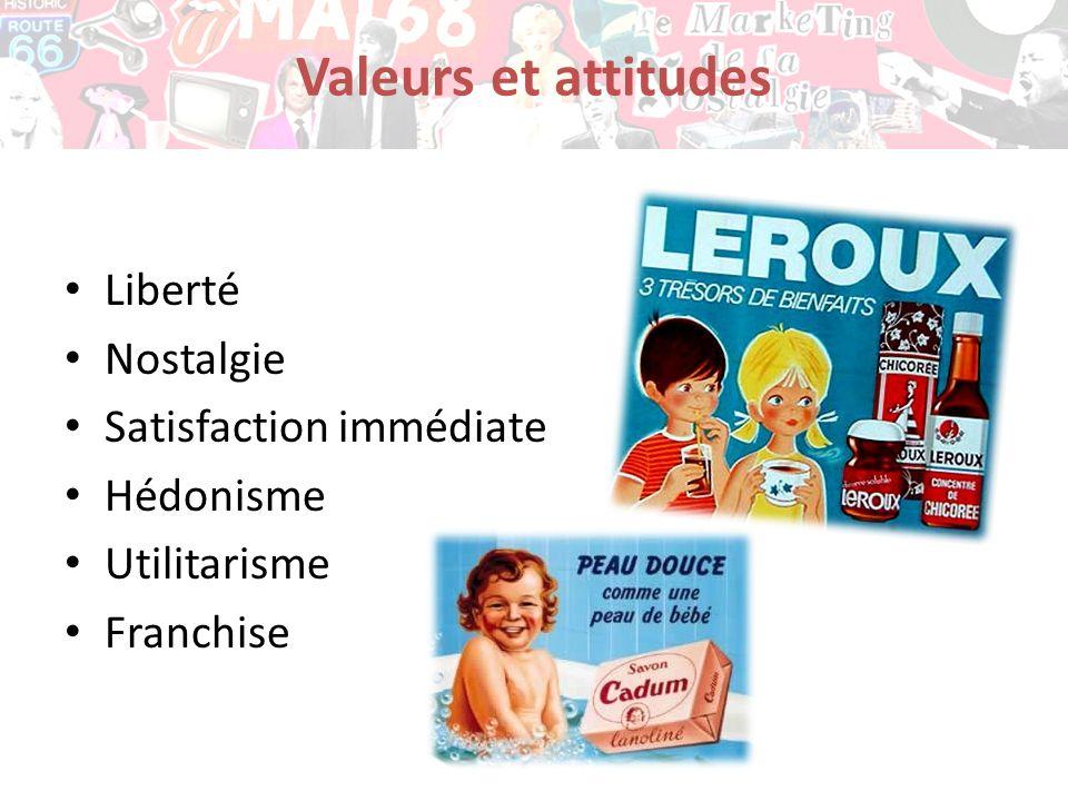 Valeurs et attitudes Liberté Nostalgie Satisfaction immédiate Hédonisme Utilitarisme Franchise
