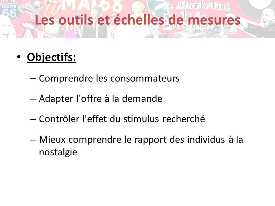 Les outils et échelles de mesures Objectifs: – Comprendre les consommateurs – Adapter l'offre à la demande – Contrôler l'effet du stimulus recherché –