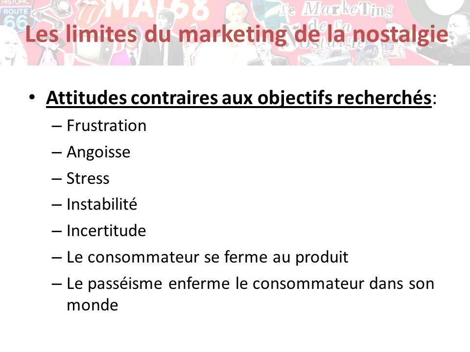 Les limites du marketing de la nostalgie Attitudes contraires aux objectifs recherchés: – Frustration – Angoisse – Stress – Instabilité – Incertitude