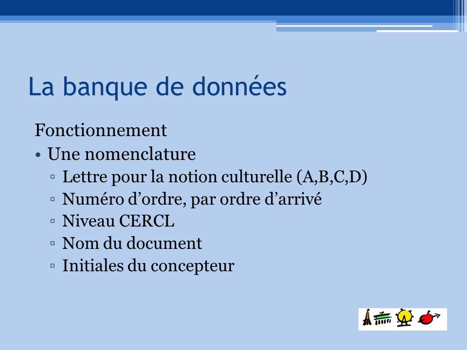 Fonctionnement Une nomenclature Lettre pour la notion culturelle (A,B,C,D) Numéro dordre, par ordre darrivé Niveau CERCL Nom du document Initiales du