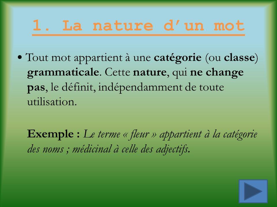 Exercice 1 Mots variables Fleur – fleurir - une – vent – blanc – lectrice – incapable – visage - reviens Mots invariables Bientôt - quelquefois – zut .